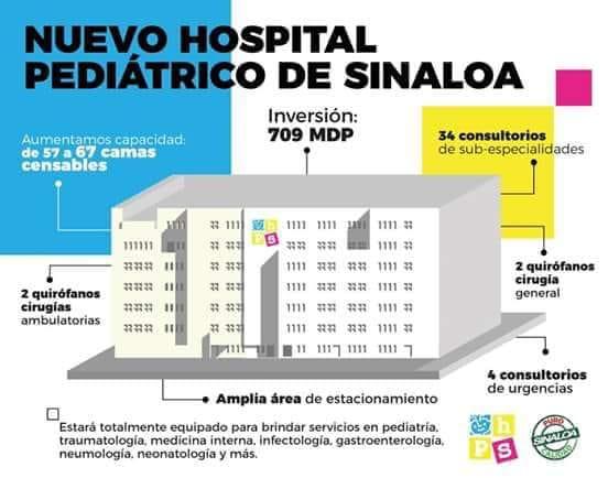 """Sinaloa   Harán """"cirugía mayor"""" al Hospital Pediátrico"""