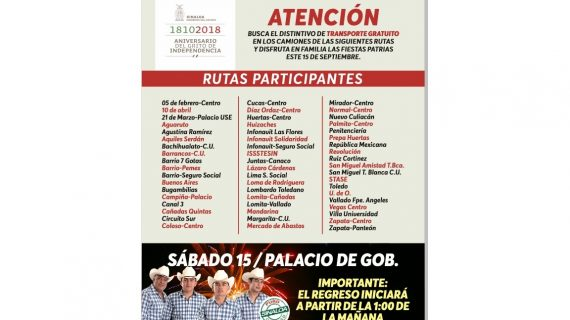 Sinaloa | Preparados para el Grito